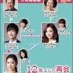 韓国ドラマ-12年ぶりの再会~ダルレになったチャングクの相関図&キャスト情報