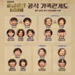 韓国ドラマ【恋のスケッチ~応答せよ1988】の相関図とキャスト