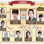 韓国ドラマ【幸せのレシピ~愛言葉はメンドロントット】の相関図とキャスト情報