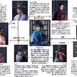 韓国ドラマ【三銃士】の相関図とキャスト情報