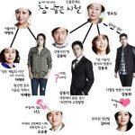 韓国ドラマ【本当に良い時代】の相関図とキャスト情報