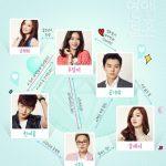 韓国ドラマ【恋愛じゃなくて結婚】の相関図とキャスト情報