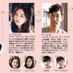 韓国ドラマ【愛するウンドン】の相関図とキャスト情報