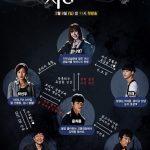 韓国ドラマ【幽霊が見える刑事チョヨン】の相関図とキャスト情報