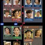 韓国ドラマ【二人の女の部屋】の相関図とキャスト情報