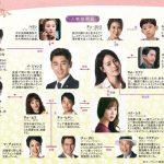 韓国ドラマ【吹けよミプン】の相関図とキャスト情報