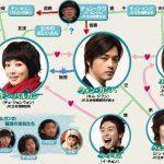韓国ドラマ【星をとって】の相関図とキャスト情報