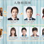 韓国ドラマ【怪しい家政婦】の相関図とキャスト情報