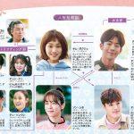韓国ドラマ【恋のゴールドメダル(力道妖精キムボクジュ)】の相関図とキャスト情報
