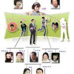 韓国ドラマ【パパ3人、ママ1人】の相関図とキャスト情報
