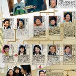 韓国ドラマ【母さんに角が生えた】の相関図とキャスト情報