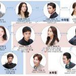 韓国ドラマ【マスターククスの神】の相関図とキャスト情報