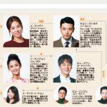 韓国ドラマ【私の心きらきら】の相関図とキャスト情報