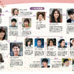 韓国ドラマ【お父様、私がお世話します(江南ロマンストリート)】の相関図とキャスト情報
