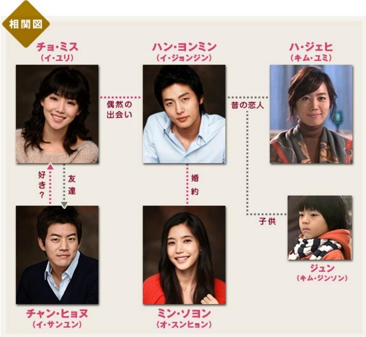 泣か で ない 相関 愛し 図 てる 韓国ドラマ【愛してる、泣かないで】の相関図とキャスト情報