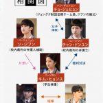 韓国ドラマ【ソロモンの偽証】の相関図とキャスト情報