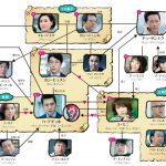韓国ドラマ【恋はドロップキック~覆面検事】の相関図とキャスト情報