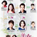 韓国ドラマ【美女の誕生】の相関図とキャスト情報