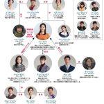 韓国ドラマ【その女の海】の相関図とキャスト情報